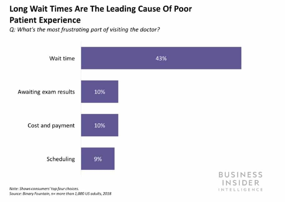 Healthcare consumerism: the rise of the active healthcare explorer